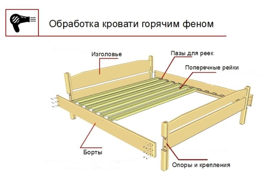 Прогреваем каркас кровати термофеном